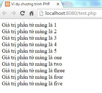 Mảng số nguyên trong PHP