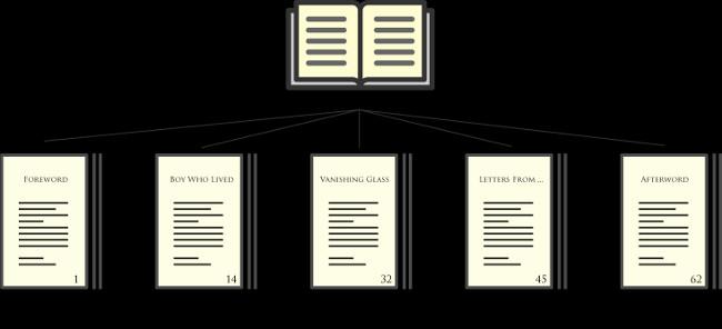 Mảng (Arrays): Thứ tự dữ liệu là quan trọng nhất.